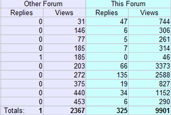 [Image: forumnumbers.png]